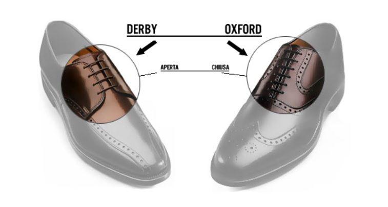 Differenza scarpe derby e Oxford - Scarpe Uomo eleganti 2019