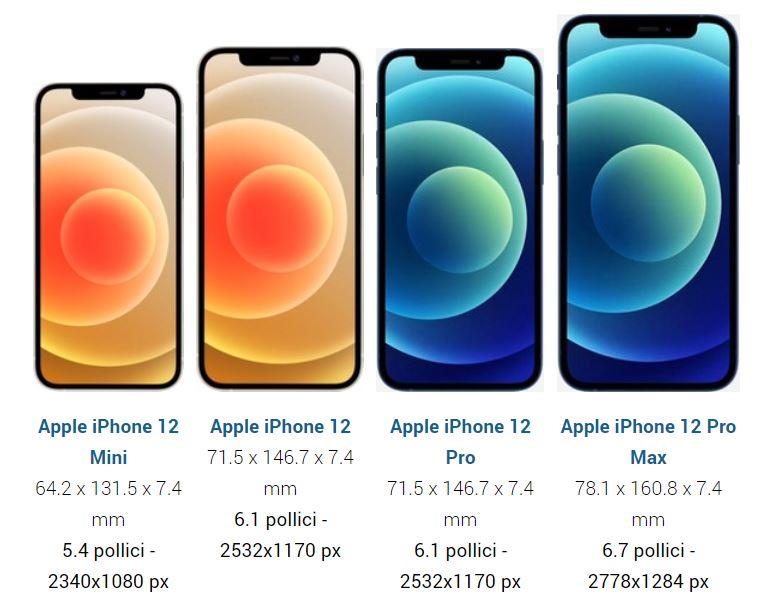 Dimensioni nuovi iPhone 12 - Nuovi iPhone 12: Prezzi, Colori e Caratteristiche principali